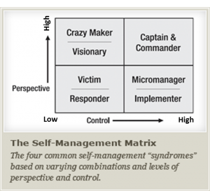 Self Management Matrix from David Allen